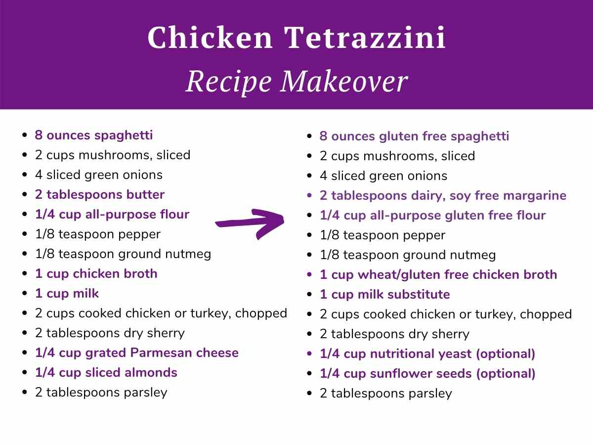 A recipe card for chicken tetrazzini showing how to use allergy friendly substitutes to create a safe meal.